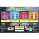 Euro 2012 Wallchart