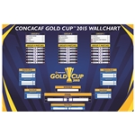 Gold Cup 2015 Wall Chart