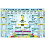 2014 FIFA World Cup Brazil(TM) Completed Wallchart Poster